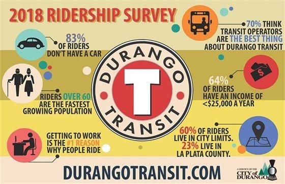 2018 Transit Ridership Survey results