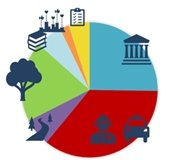 2021 Budget Process