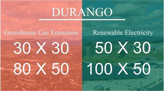 Sustainability Plan Survey