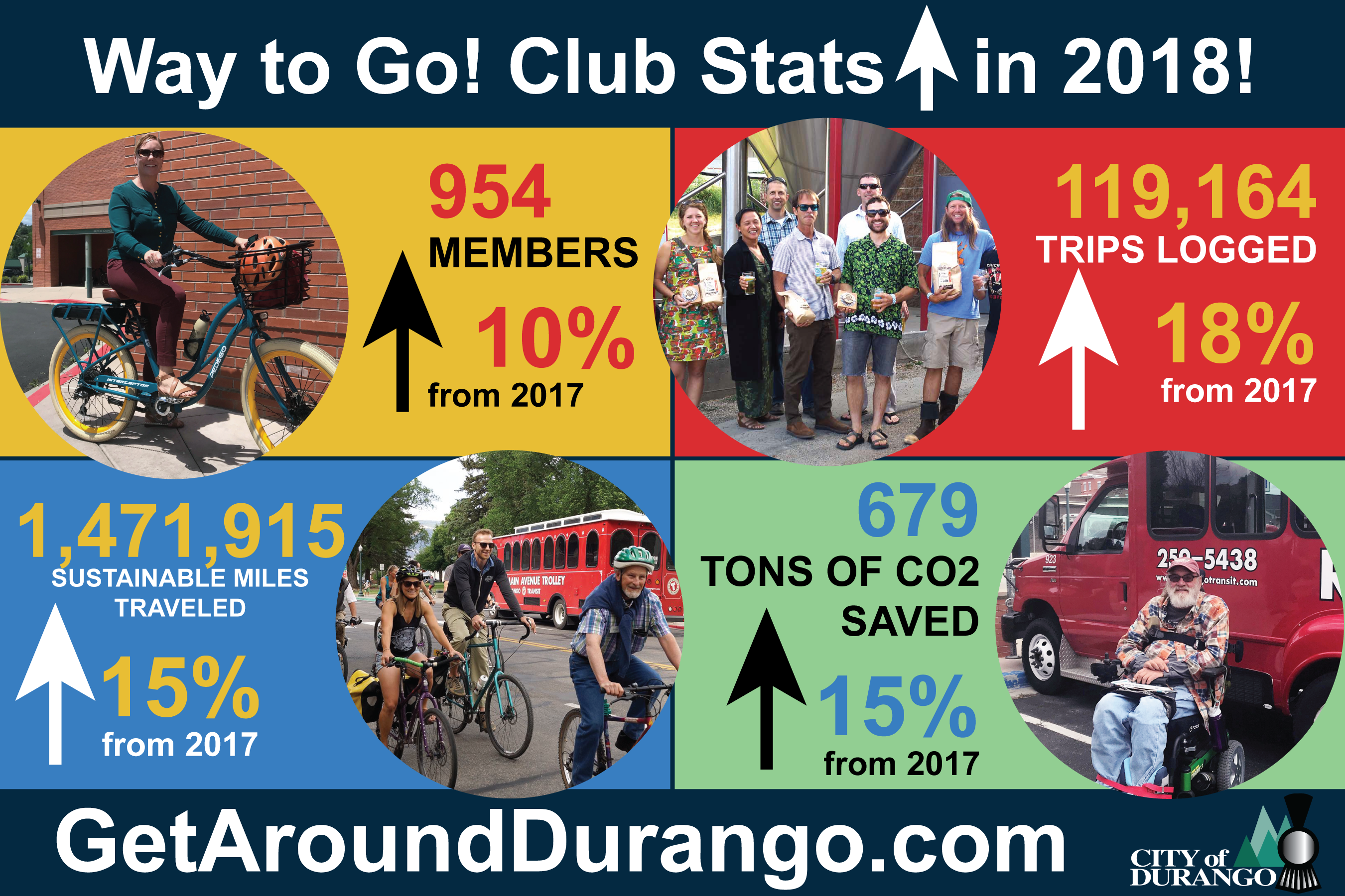 Way to Go! Club up in 2018